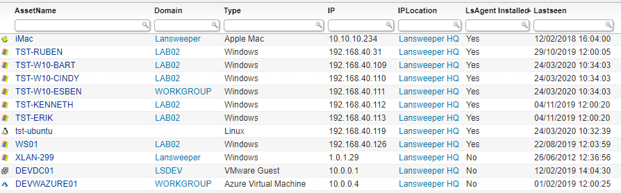 IP location overview report